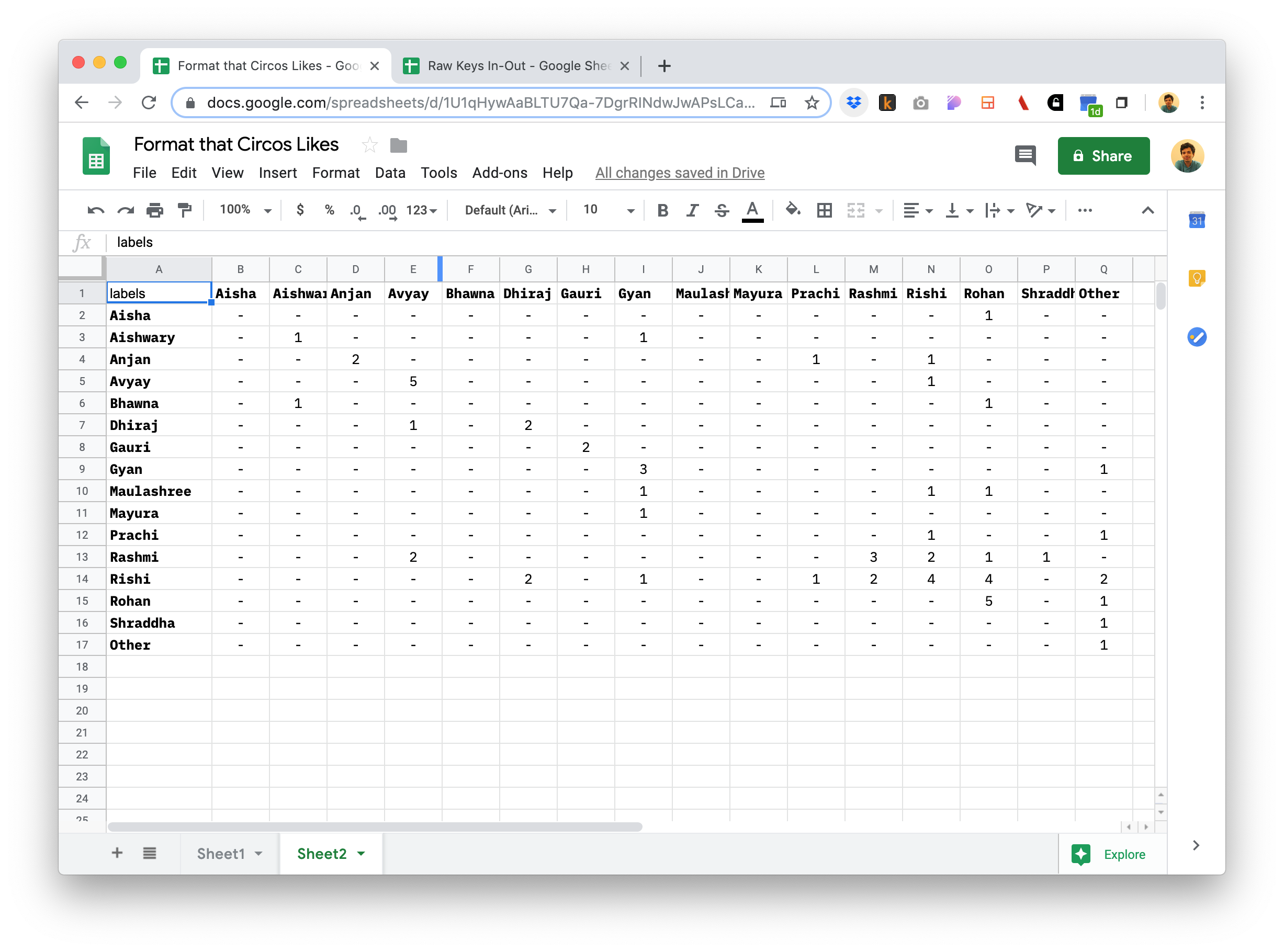 Screenshot of matrix on Google Sheets